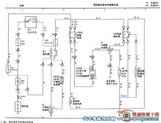 丰田花冠开空调后风扇电机无法工作