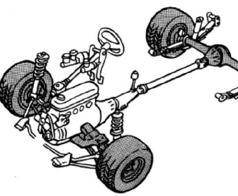 汽车底盘结构与原理